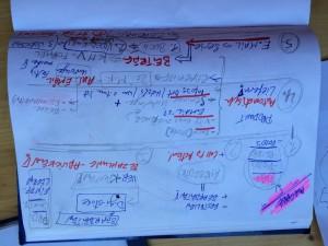 Mindmapping bei Alireza